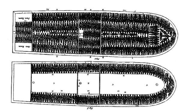 andstilltheboxisnotfull - repères sur la traite négrière