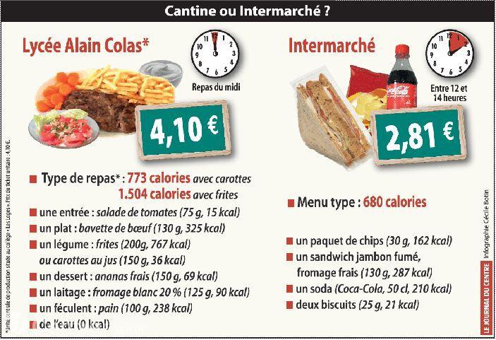 menu equilibre et rapide r gime pauvre en calories. Black Bedroom Furniture Sets. Home Design Ideas